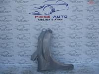 Aripa Dreapta Ford C Max2011 2019 cod YGLTIQONQT Piese auto în Arad, Arad Dezmembrari
