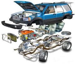 SC Dezmembrari R&A Automotive SRL